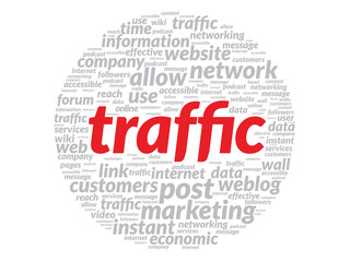 Red Traffic concept in word tag cloud