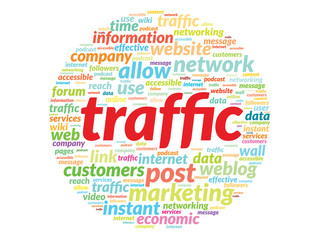 Traffic concept in word tag cloud