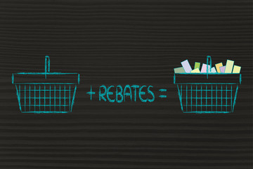 marketing turning empty shopping cart into full ones