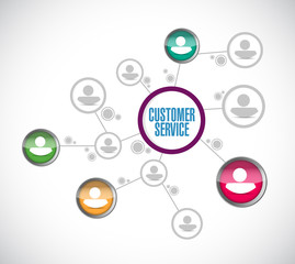 customer service people network