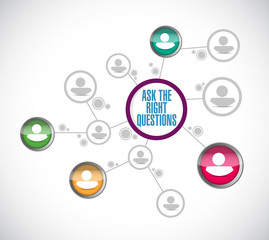 ask the right questions people network