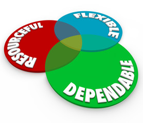 Dependable Resourceful Flexible 3d Words Venn Diagram