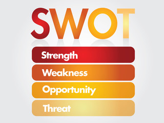 Colourful SWOT analysis business strategy management