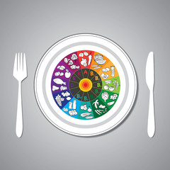 vitamin wheel on plate