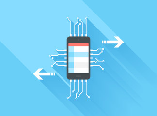 Mobile Data Processing