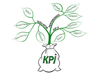key performance indicator plant