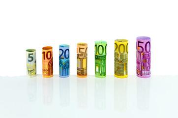 Geldscheine als Diagramm (aufsteigend)