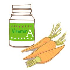 ビタミンAサプリメントと成分