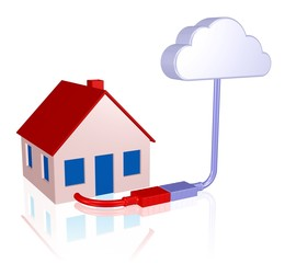 an die Cloud angeschlossener Haushalt