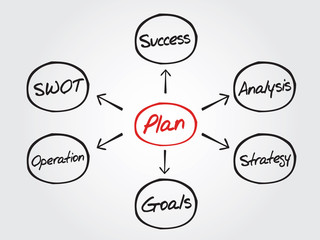 Business Plan Positive Growth, Analysis diagram, Chart shapes