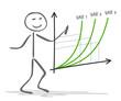 Chart Planung und Auswahl
