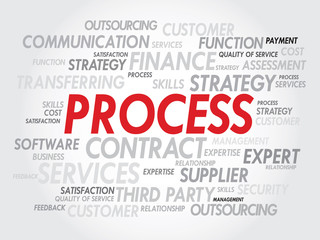 Process outsourcing concept in word tag cloud, vector background