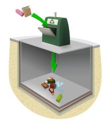 Dépose dans le conteneur enterré pour déchets recyclables
