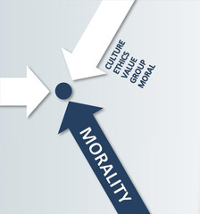 Morality Concept - Arrows Meeting at Center Point
