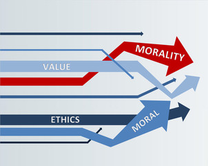 Red and Blue Long Arrows for Morality Concept