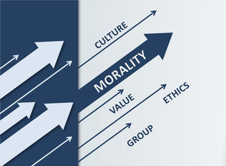 Morality Concept - Arrows Heading Upper Left