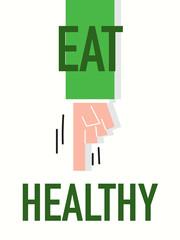 Word EAT HEALTHY
