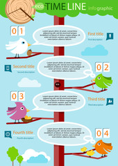 Timeline infographic with colorful birds on tree