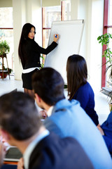 Businesswoman presenting something on flipchart