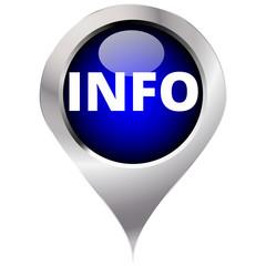 Info Positionsmarkierung