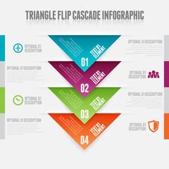 Triangle Flip Cascade