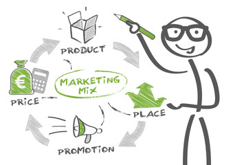 Man drawing marketing mix concept