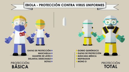 EBOLA - Uniforms protection-FINAL Spanish