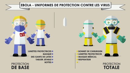 EBOLA - Uniforms protection-FINAL French