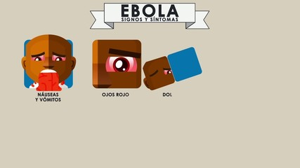 EBOLA - signs and symptoms - Spanish