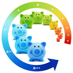 scale class energy savings efficiency of colorful piggy bank