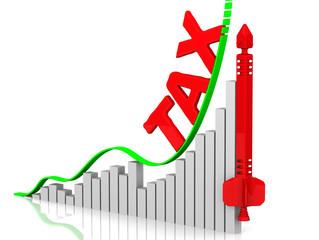 График роста налога (tax)