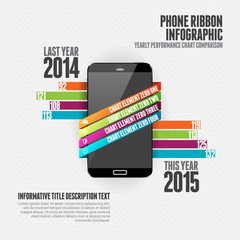 Phone Ribbon Infographic