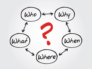 The 5 W Questions When What Which What Why, flow chart
