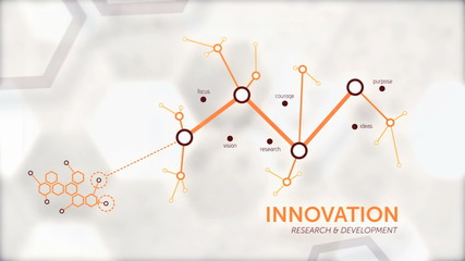 Business innovation and research video animation