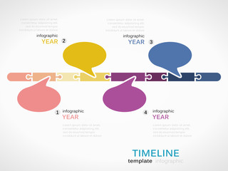 Timeline infographic template with colorful speech bubbles