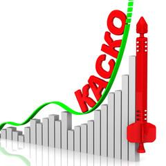 График роста стоимости КАСКО