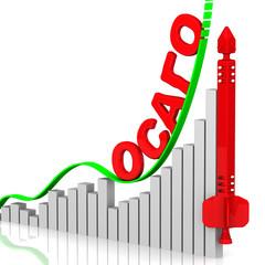 График роста стоимости ОСАГО