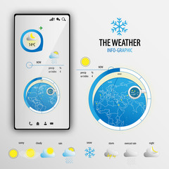 Weather info graphic for smartphone