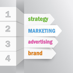 MARKETING STRATEGY BRAND ADVERTISING tabs