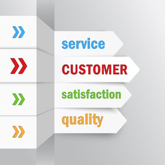 CUSTOMER SERVICE SATISFACTION QUALITY Tabs (testimonials)