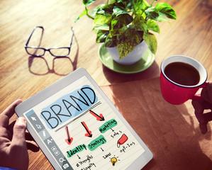 Digital Online Brand Marketing Concepts