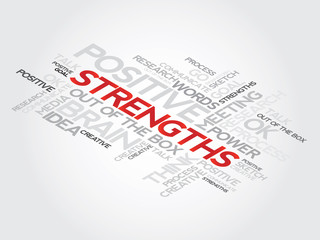 Strengths concept words in tag cloud,  presentation background