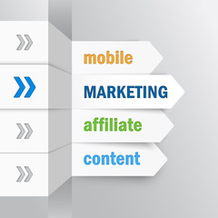 MARKETING AFFILIATE MOBILE CONTENT