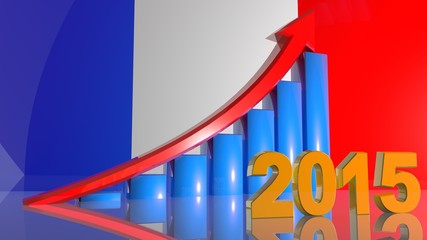 Growth of business in 2015 in the France, the positive schedule