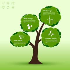 eco-tree infographic