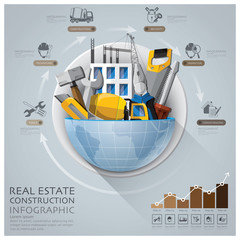 Global Real Estate And Construction Infographic With Round Circl