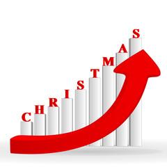 christmas business chart