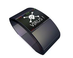Computer horloge besmet met virus