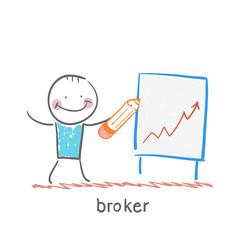 broker draws a graph