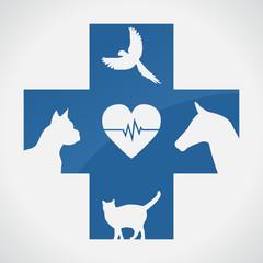 Veterinary sign. Cat Dog Bird Horse